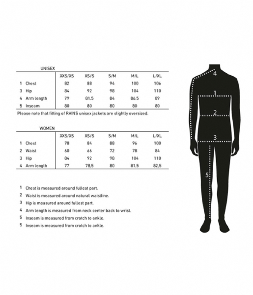 Rains  Long Jacket black (01)